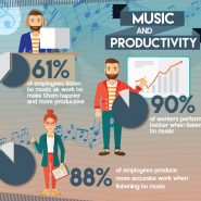 Music for work productivity